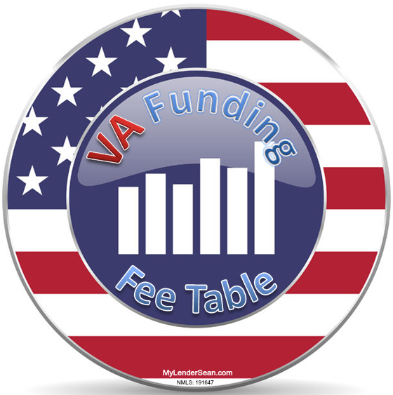 The VA_Funding_Fee_Table